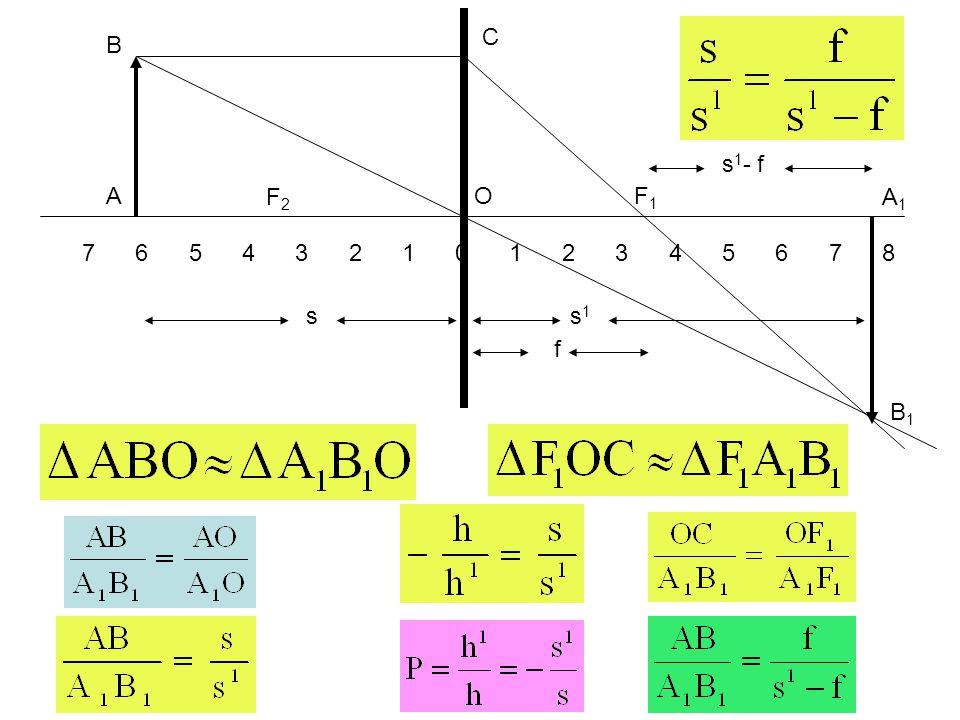 F2F2 7 6 5 4 3 2 1 0 1 2 3 4 5 6 7 8 F1F1 A B A1A1 B1B1 O C ss1s1 f s 1 - f