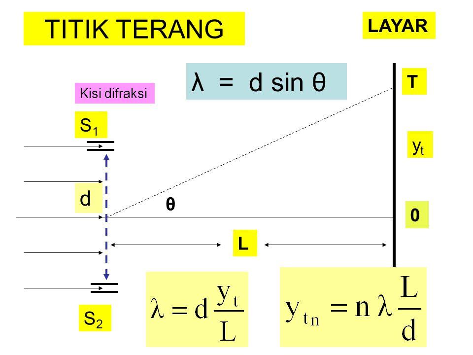d θ S1S1 S2S2 L Kisi difraksi T 0 λ = d sin θ ytyt TITIK TERANG LAYAR