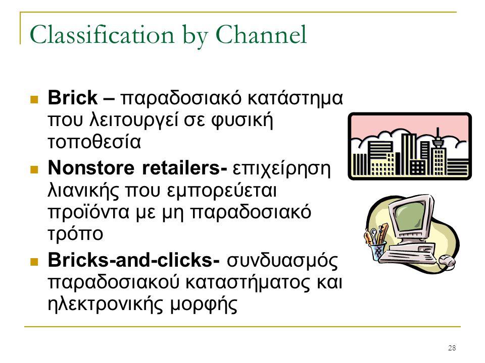 28 Classification by Channel Brick – παραδοσιακό κατάστημα που λειτουργεί σε φυσική τοποθεσία Nonstore retailers- επιχείρηση λιανικής που εμπορεύεται προϊόντα με μη παραδοσιακό τρόπο Bricks-and-clicks- συνδυασμός παραδοσιακού καταστήματος και ηλεκτρονικής μορφής