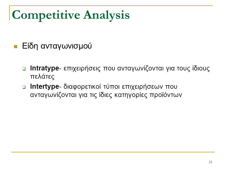 31 Competitive Analysis Είδη ανταγωνισμού  Intratype- επιχειρήσεις που ανταγωνίζονται για τους ίδιους πελάτες  Intertype- διαφορετικοί τύποι επιχειρήσεων που ανταγωνίζονται για τις ίδιες κατηγορίες προϊόντων