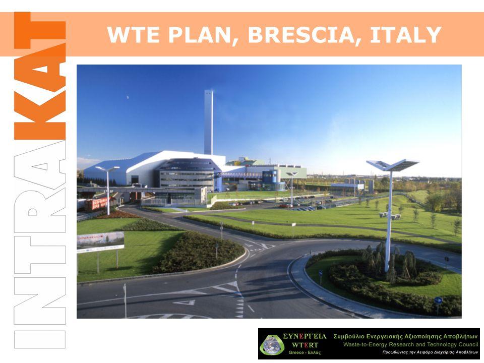 WTE PLAN, BRESCIA, ITALY