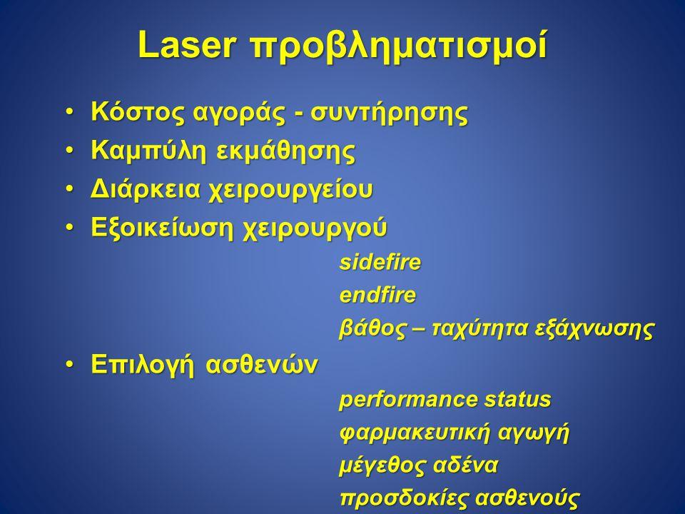Laser προβληματισμοί Κόστος αγοράς - συντήρησηςΚόστος αγοράς - συντήρησης Καμπύλη εκμάθησηςΚαμπύλη εκμάθησης Διάρκεια χειρουργείουΔιάρκεια χειρουργείου Εξοικείωση χειρουργούΕξοικείωση χειρουργούsidefireendfire βάθος – ταχύτητα εξάχνωσης Επιλογή ασθενώνΕπιλογή ασθενών performance status φαρμακευτική αγωγή μέγεθος αδένα προσδοκίες ασθενούς