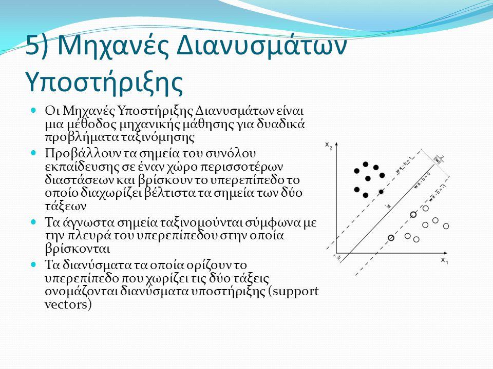 5) Μηχανές Διανυσμάτων Υποστήριξης Οι Μηχανές Υποστήριξης Διανυσμάτων είναι μια μέθοδος μηχανικής μάθησης για δυαδικά προβλήματα ταξινόμησης Προβάλλου