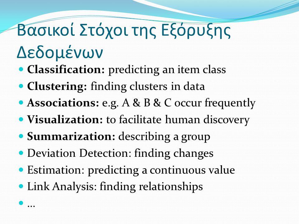 Βασικοί Στόχοι της Εξόρυξης Δεδομένων Classification: predicting an item class Clustering: finding clusters in data Associations: e.g. A & B & C occur
