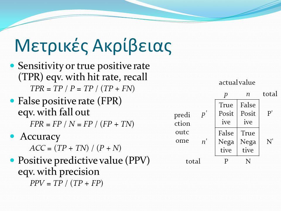 Μετρικές Ακρίβειας Sensitivity or true positive rate (TPR) eqv. with hit rate, recall TPR = TP / P = TP / (TP + FN) False positive rate (FPR) eqv. wit