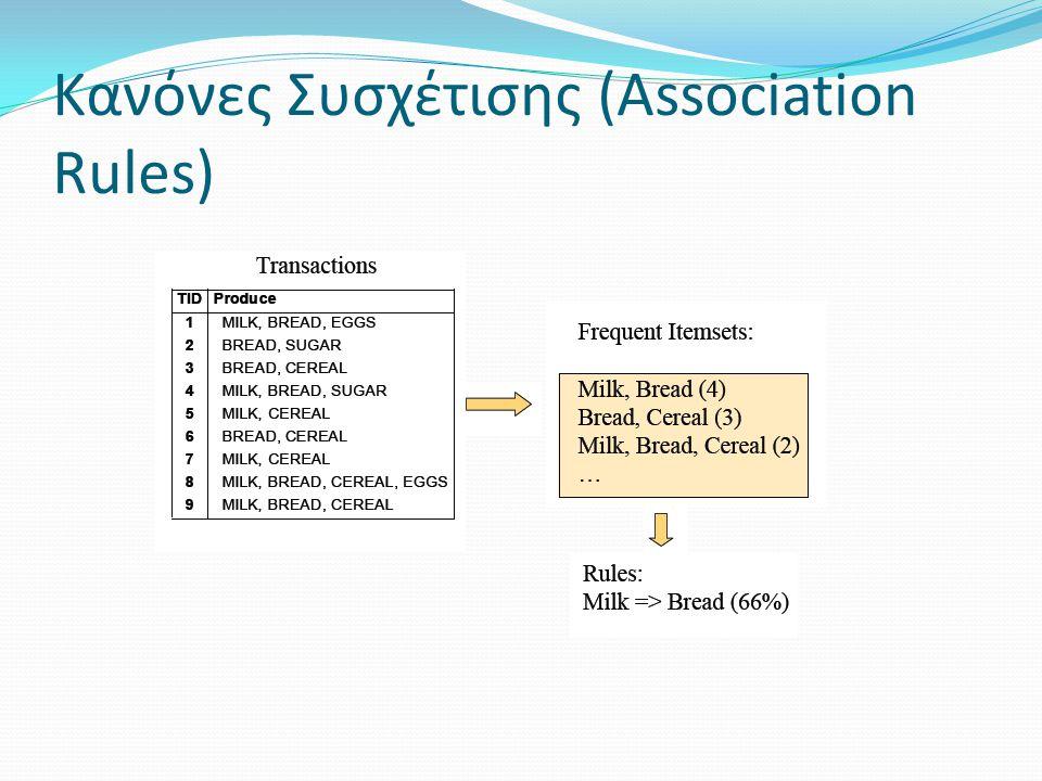 Οπτικοποίηση (Visulization) Σκοπός: Η οπτικοποίηση των δεδομένων για να διευκολυνθεί η κατανόηση συσχετίσεων Π.χ.