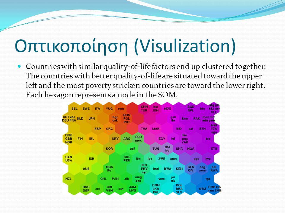 Οπτικοποίηση (Visulization) Countries with similar quality-of-life factors end up clustered together. The countries with better quality-of-life are si