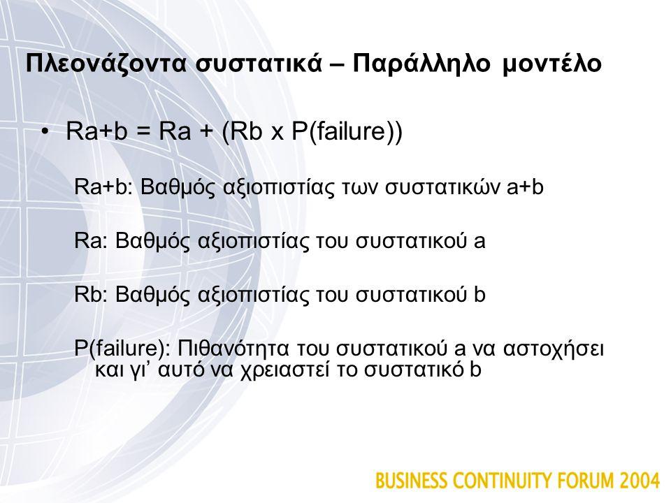 Ra+b = Ra + (Rb x P(failure)) Ra+b: Βαθμός αξιοπιστίας των συστατικών a+b Ra: Βαθμός αξιοπιστίας του συστατικού a Rb: Βαθμός αξιοπιστίας του συστατικο