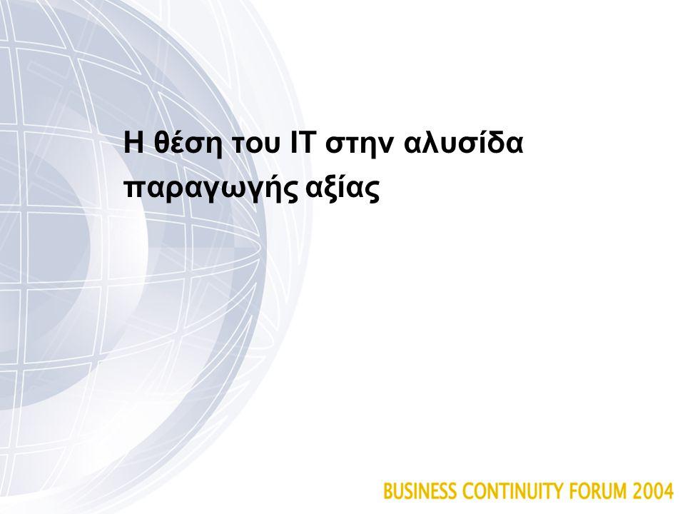 Η θέση του ΙΤ στην αλυσίδα παραγωγής αξίας