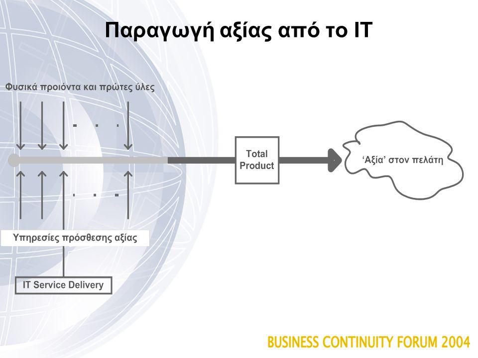 BCP και IT Continuity Management BCP: προλαμβάνει, αποτρέπει και ανακάμπτει από τους πιθανότερους και πιο οδυνηρούς κινδύνους που απειλούν την επιχειρηματική συνέχεια ενός οργανισμού ΙΤ Continuity Mngmt: στήριξη του BCP διασφαλίζοντας ότι οι αναγκαίες υπηρεσίες του ΙΤ θα είναι διαθέσιμες εντός του απαιτούμενου και προσυμφωνημένου χρονοδιαγράμματος