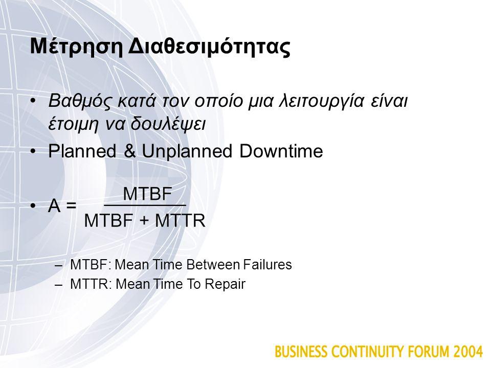 Μέτρηση Διαθεσιμότητας Βαθμός κατά τον οποίο μια λειτουργία είναι έτοιμη να δουλέψει Planned & Unplanned Downtime A = –MTBF: Mean Time Between Failure