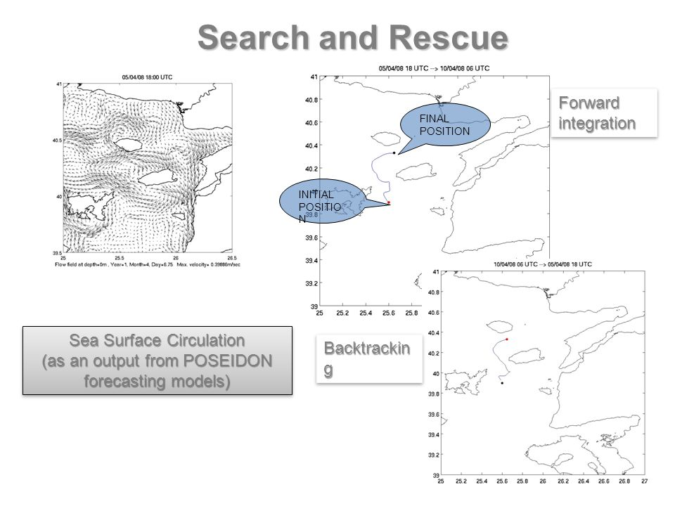 Search and Rescue INITIAL POSITIO N FINAL POSITION Sea Surface Circulation (as an output from POSEIDON forecasting models) Sea Surface Circulation (as an output from POSEIDON forecasting models) Forward integration Backtrackin g