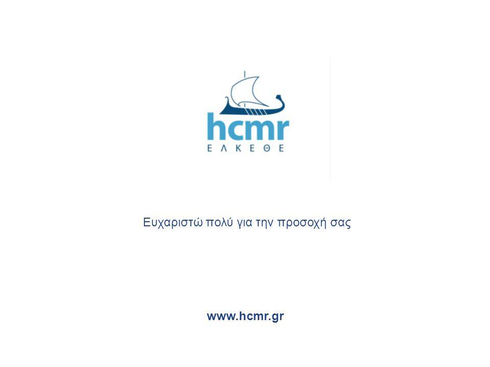 www.hcmr.gr Ευχαριστώ πολύ για την προσοχή σας