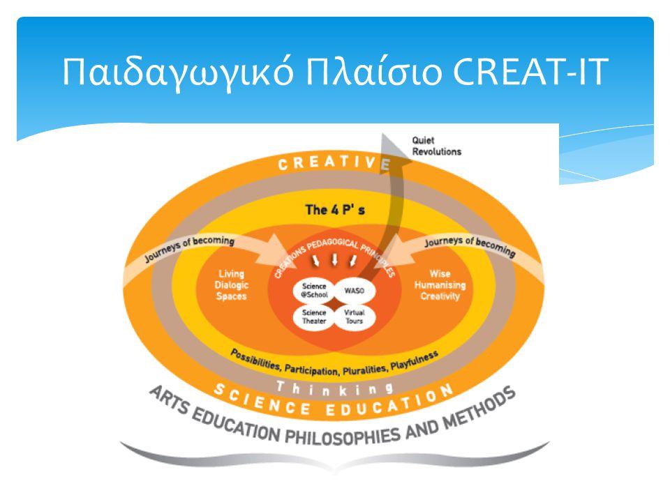 Παιδαγωγικό Πλαίσιο CREAT-IT