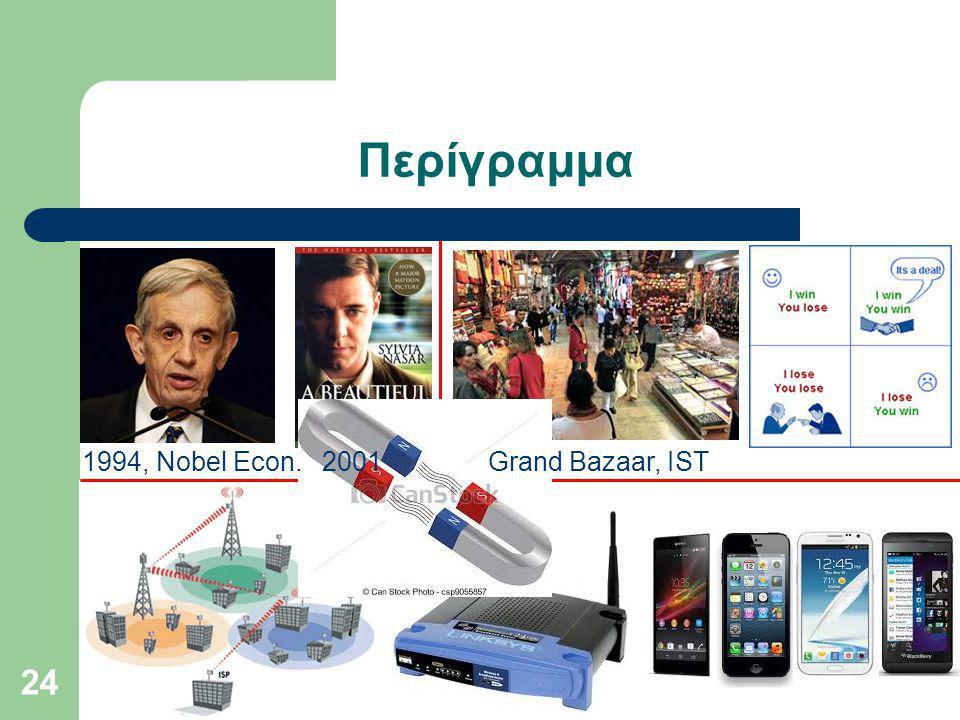 Περίγραμμα 24 1994, Nobel Econ.2001Grand Bazaar, IST