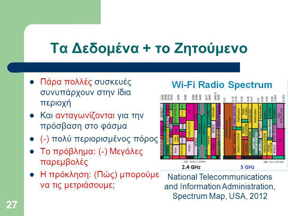 Τα Δεδομένα + το Ζητούμενο Πάρα πολλές συσκευές συνυπάρχουν στην ίδια περιοχή Και ανταγωνίζονται για την πρόσβαση στο φάσμα (-) πολύ περιορισμένος πόρος Το πρόβλημα: (-) Μεγάλες παρεμβολές Η πρόκληση: (Πώς) μπορούμε να τις μετριάσουμε; 27 National Telecommunications and Information Administration, Spectrum Map, USA, 2012