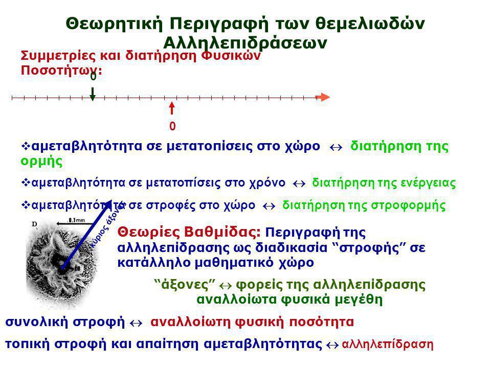 Θεωρητική Περιγραφή των θεμελιωδών Αλληλεπιδράσεων Συμμετρίες και διατήρηση Φυσικών Ποσοτήτων: 0 0  αμεταβλητότητα σε μετατοπίσεις στο χώρο  διατήρηση της ορμής  αμεταβλητότητα σε μετατοπίσεις στο χρόνο  διατήρηση της ενέργειας  αμεταβλητότητα σε στροφές στο χώρο  διατήρηση της στροφορμής κύριος άξονας συνολική στροφή  αναλλοίωτη φυσική ποσότητα τοπική στροφή και απαίτηση αμεταβλητότητας  αλληλεπίδραση Θεωρίες Βαθμίδας: Περιγραφή της αλληλεπίδρασης ως διαδικασία στροφής σε κατάλληλο μαθηματικό χώρο άξονες  φορείς της αλληλεπίδρασης αναλλοίωτα φυσικά μεγέθη