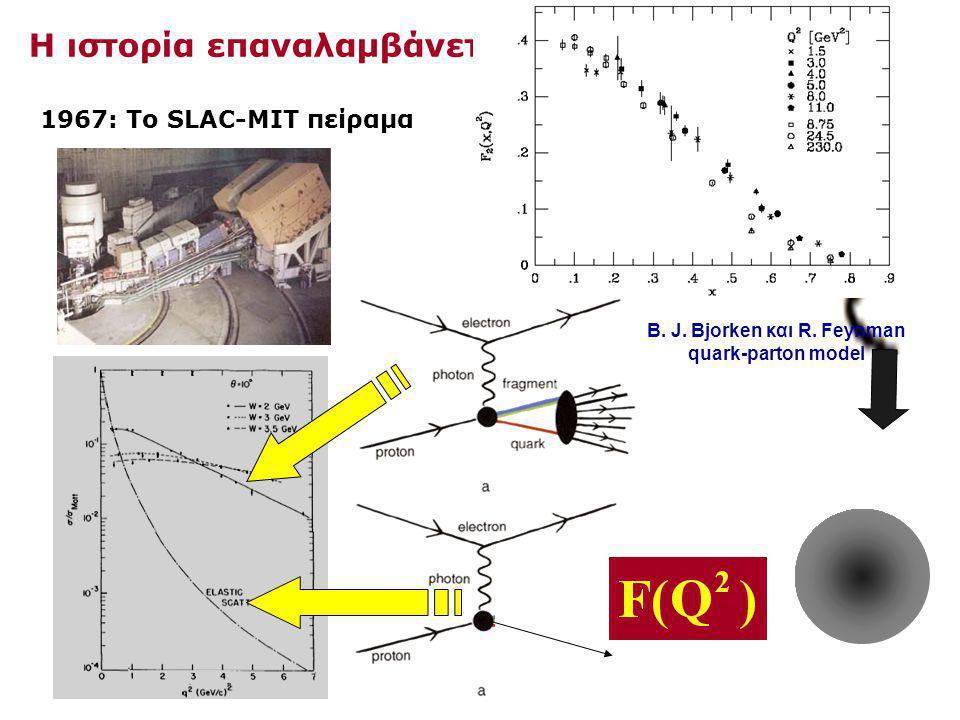 Η ιστορία επαναλαμβάνεται... 1967: Το SLAC-MIT πείραμα B. J. Bjorken και R. Feynman quark-parton model