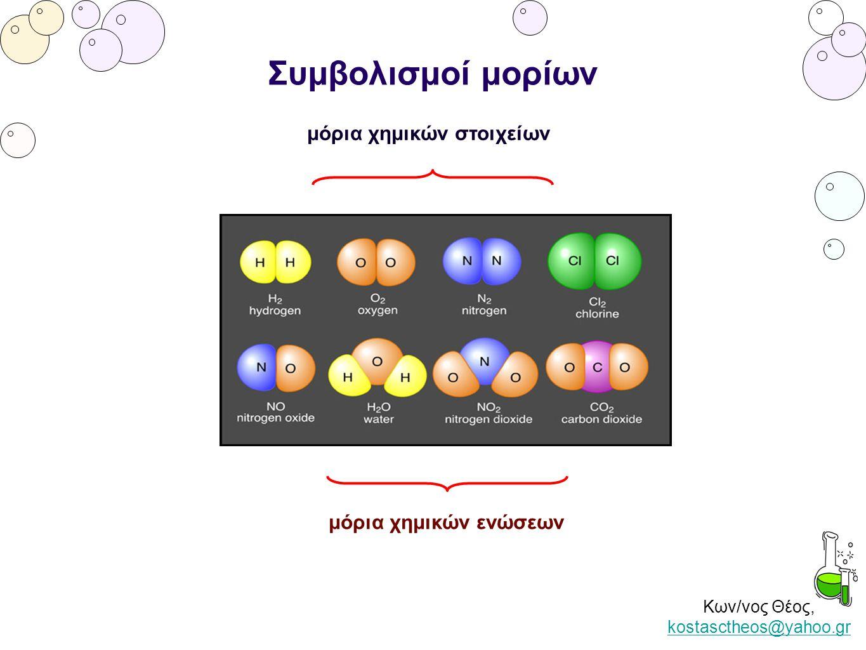 Κων/νος Θέος, kostasctheos@yahoo.gr kostasctheos@yahoo.gr Συμβολισμοί μορίων μόρια χημικών στοιχείων μόρια χημικών ενώσεων