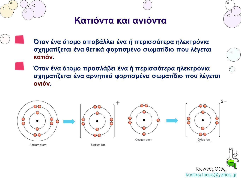 Κων/νος Θέος, kostasctheos@yahoo.gr kostasctheos@yahoo.gr Κατιόντα και ανιόντα Όταν ένα άτομο αποβάλλει ένα ή περισσότερα ηλεκτρόνια σχηματίζεται ένα