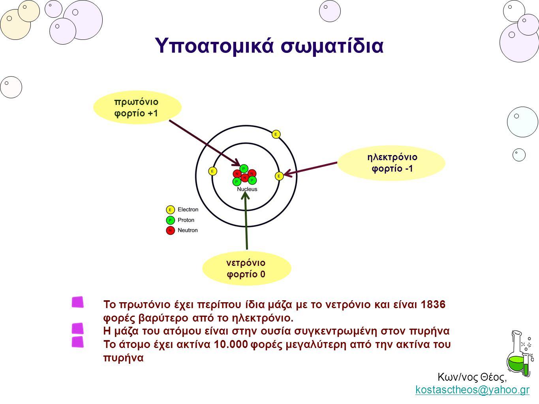 Κων/νος Θέος, kostasctheos@yahoo.gr kostasctheos@yahoo.gr Υποατομικά σωματίδια πρωτόνιο φορτίο +1 νετρόνιο φορτίο 0 ηλεκτρόνιο φορτίο -1 Το πρωτόνιο έ