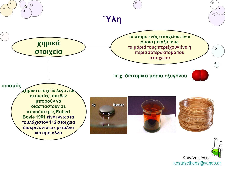 Κων/νος Θέος, kostasctheos@yahoo.gr kostasctheos@yahoo.gr Ύλη χημικά στοιχεία χημικά στοιχεία λέγονται οι ουσίες που δεν μπορούν να διασπαστούν σε απλ