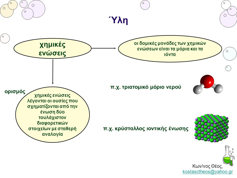 Κων/νος Θέος, kostasctheos@yahoo.gr kostasctheos@yahoo.gr Ύλη χημικές ενώσεις χημικές ενώσεις λέγονται οι ουσίες που σχηματίζονται από την ένωση δύο τ
