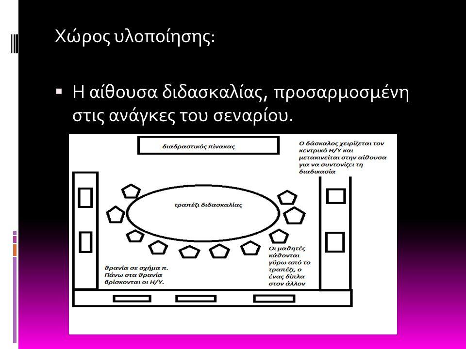 Χώρος υλοποίησης:  Η αίθουσα διδασκαλίας, προσαρμοσμένη στις ανάγκες του σεναρίου.