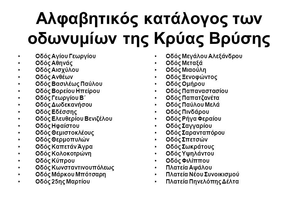 Αλφαβητικός κατάλογος των οδωνυμίων της Κρύας Βρύσης Οδός Αγίου Γεωργίου Οδός Αθηνάς Οδός Αισχύλου Οδός Ανθέων Οδός Βασιλέως Παύλου Οδός Βορείου Ηπείρ