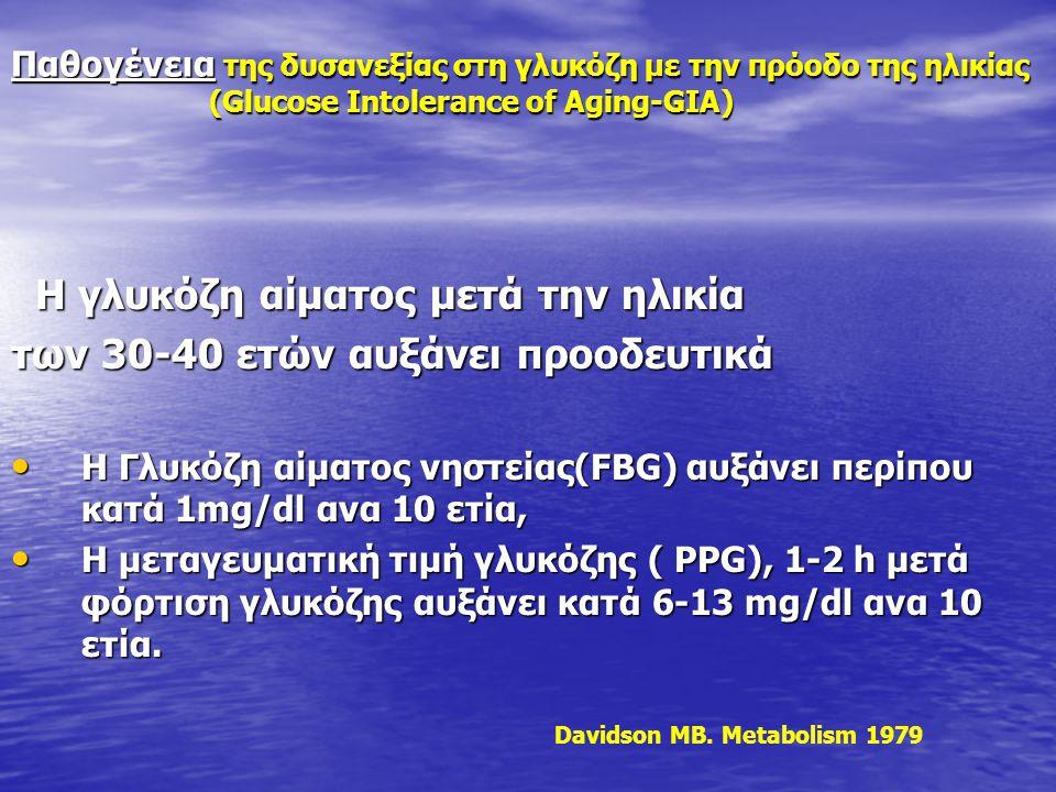 Η γλυκόζη αίματος μετά την ηλικία Η γλυκόζη αίματος μετά την ηλικία των 30-40 ετών αυξάνει προοδευτικά Η Γλυκόζη αίματος νηστείας(FBG) αυξάνει περίπου
