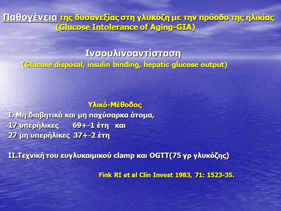 Yλικό-Μέθοδος Yλικό-Μέθοδος I. Μη διαβητικά και μη παχύσαρκα άτομα, 17 υπερήλικες 69+-1 έτη και 27 μη υπερήλικες 37+-2 έτη ΙΙ.Τεχνική του ευγλυκαιμικο