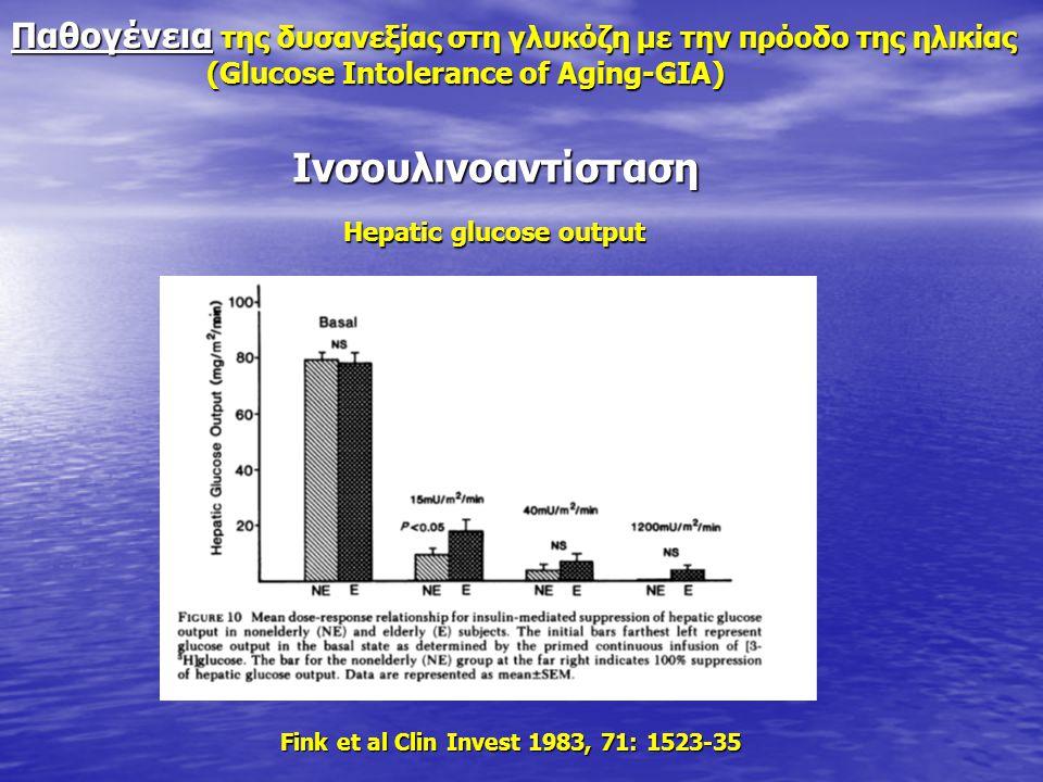 Fink et al Clin Invest 1983, 71: 1523-35 Fink et al Clin Invest 1983, 71: 1523-35 Ινσουλινοαντίσταση Ινσουλινοαντίσταση Hepatic glucose output Παθογέν