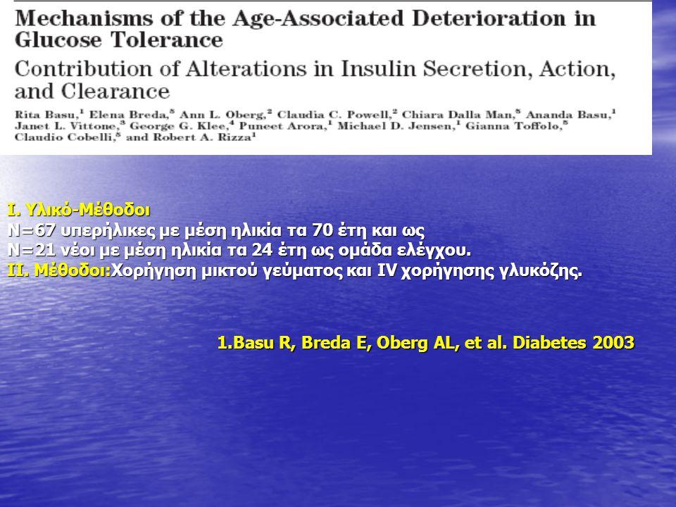 1.Basu R, Breda E, Oberg AL, et al. Diabetes 2003 Ι. Υλικό-Μέθοδοι Ν=67 υπερήλικες με μέση ηλικία τα 70 έτη και ως Ν=21 νέοι με μέση ηλικία τα 24 έτη