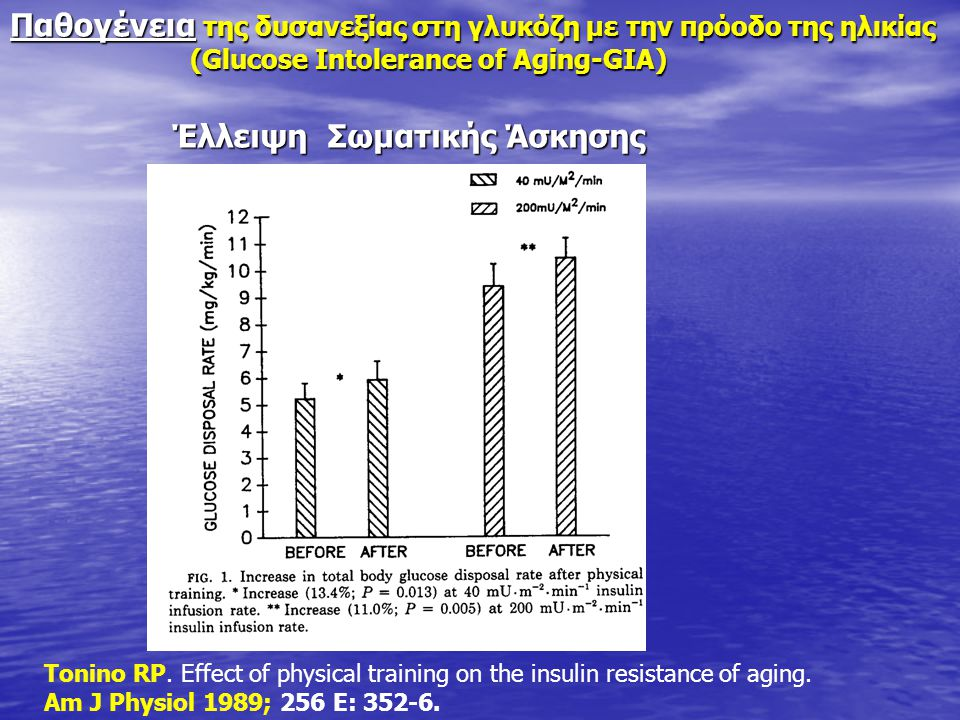 Tonino RP.Effect of physical training on the insulin resistance of aging.