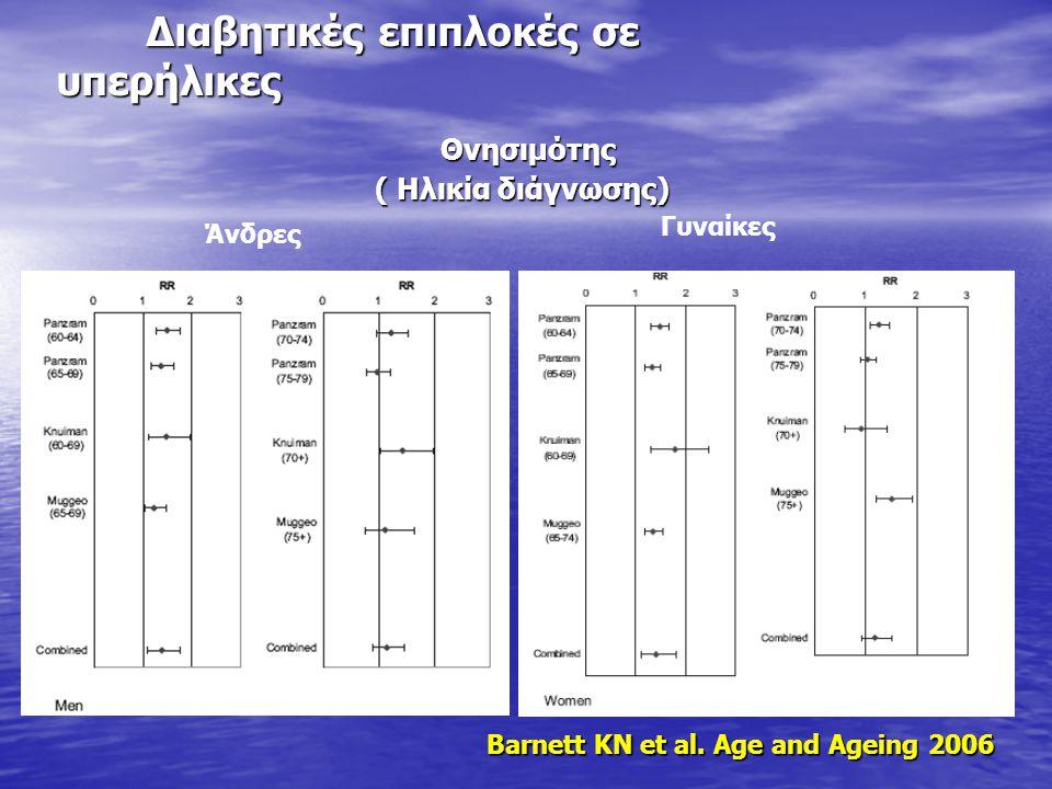 Άνδρες Γυναίκες Barnett KN et al. Age and Ageing 2006 Διαβητικές επιπλοκές σε υπερήλικες Διαβητικές επιπλοκές σε υπερήλικες Θνησιμότης Θνησιμότης ( Ηλ