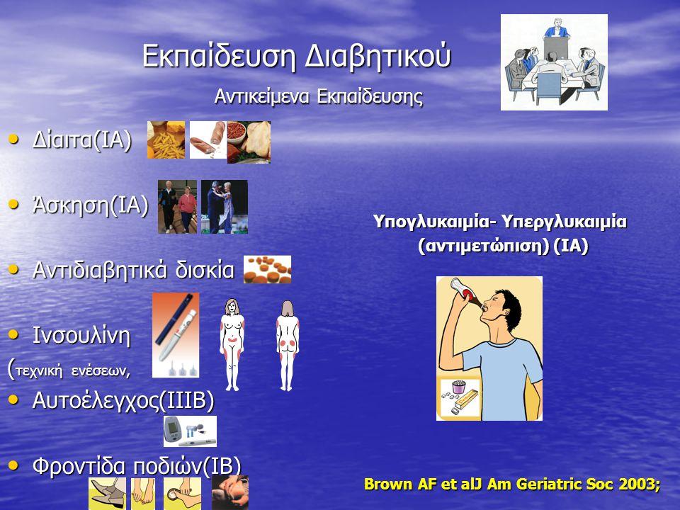 Εκπαίδευση Διαβητικού Αντικείμενα Εκπαίδευσης Εκπαίδευση Διαβητικού Αντικείμενα Εκπαίδευσης Δίαιτα(ΙΑ) Δίαιτα(ΙΑ) Άσκηση(ΙΑ) Άσκηση(ΙΑ) Αντιδιαβητικά