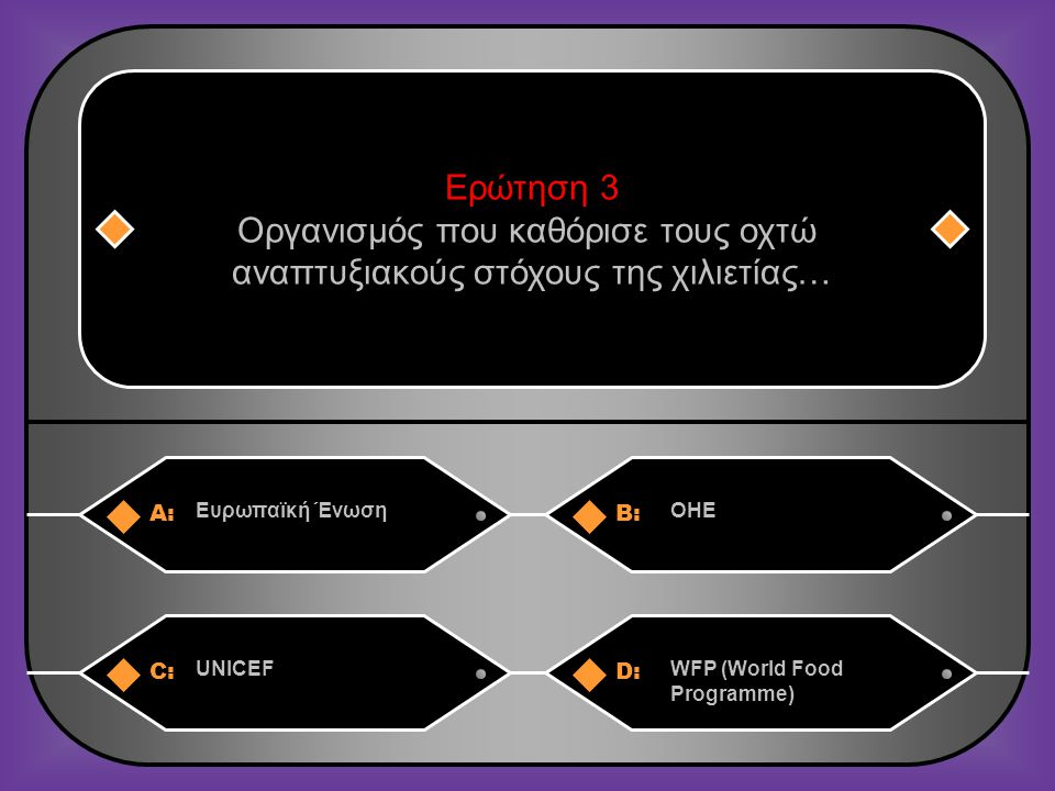 A:B: 20502020 Ερώτηση 8 Το χρονολογικό πλαίσιο για την επίτευξη των στόχων της χιλιετίας τελειώνει το… C:D: 20152100