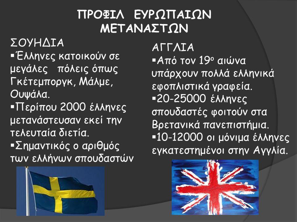 ΠΡΟΦΙΛ ΕΥΡΩΠΑΙΩΝ ΜΕΤΑΝΑΣΤΩΝ ΣΟΥΗΔΙΑ  Έλληνες κατοικούν σε μεγάλες πόλεις όπως Γκέτεμποργκ, Μάλμε, Ουψάλα.  Περίπου 2000 έλληνες μετανάστευσαν εκεί τ