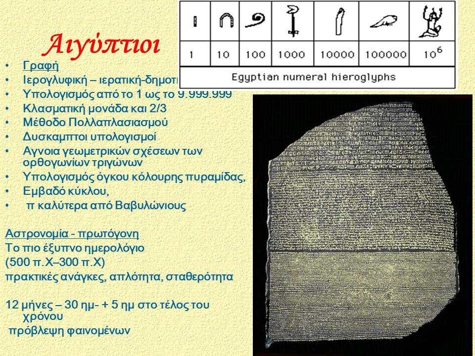 Αιγύπτιοι Γραφή Ιερογλυφική – ιερατική-δημοτική Υπολογισμός από το 1 ως το 9.999.999 Κλασματική μονάδα και 2/3 Μέθοδο Πολλαπλασιασμού Δυσκαμπτοι υπολο