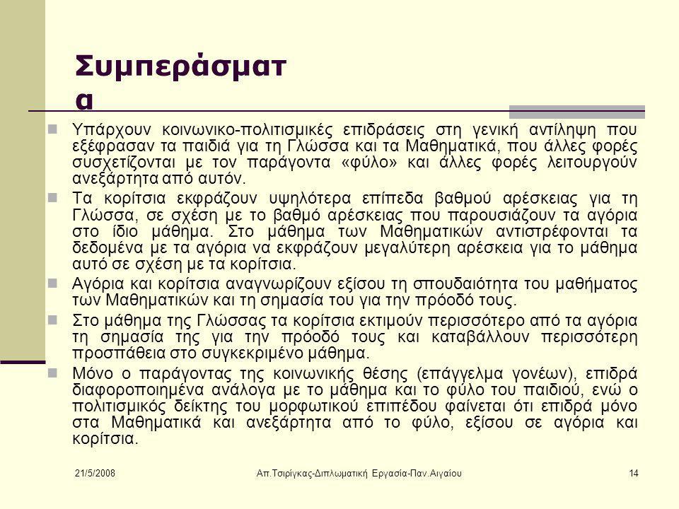 21/5/2008 Απ.Τσιρίγκας-Διπλωματική Εργασία-Παν.Αιγαίου14 Συμπεράσματ α Υπάρχουν κοινωνικο-πολιτισμικές επιδράσεις στη γενική αντίληψη που εξέφρασαν τα παιδιά για τη Γλώσσα και τα Μαθηματικά, που άλλες φορές συσχετίζονται με τον παράγοντα «φύλο» και άλλες φορές λειτουργούν ανεξάρτητα από αυτόν.