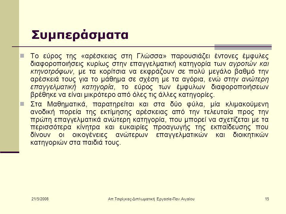 21/5/2008 Απ.Τσιρίγκας-Διπλωματική Εργασία-Παν.Αιγαίου15 Συμπεράσματα Το εύρος της «αρέσκειας στη Γλώσσα» παρουσιάζει έντονες έμφυλες διαφοροποιήσεις κυρίως στην επαγγελματική κατηγορία των αγροτών και κτηνοτρόφων, με τα κορίτσια να εκφράζουν σε πολύ μεγάλο βαθμό την αρέσκειά τους για το μάθημα σε σχέση με τα αγόρια, ενώ στην ανώτερη επαγγελματική κατηγορία, το εύρος των έμφυλων διαφοροποιήσεων βρέθηκε να είναι μικρότερο από όλες τις άλλες κατηγορίες.
