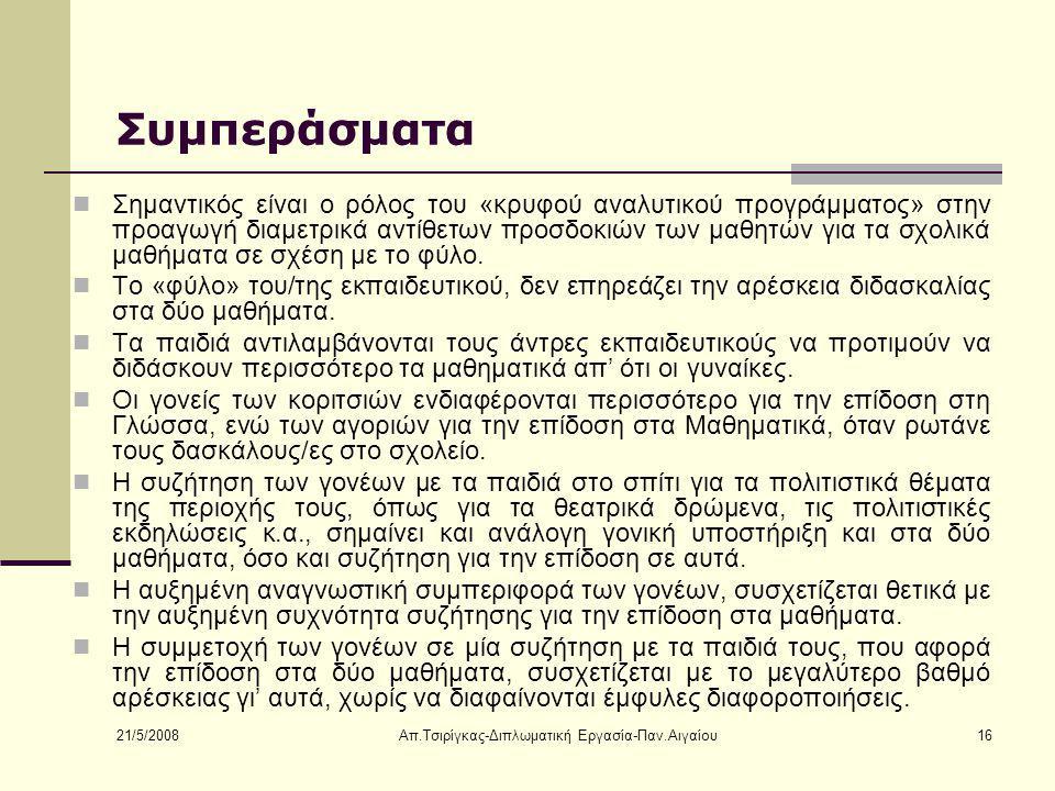 21/5/2008 Απ.Τσιρίγκας-Διπλωματική Εργασία-Παν.Αιγαίου16 Συμπεράσματα Σημαντικός είναι ο ρόλος του «κρυφού αναλυτικού προγράμματος» στην προαγωγή διαμετρικά αντίθετων προσδοκιών των μαθητών για τα σχολικά μαθήματα σε σχέση με το φύλο.