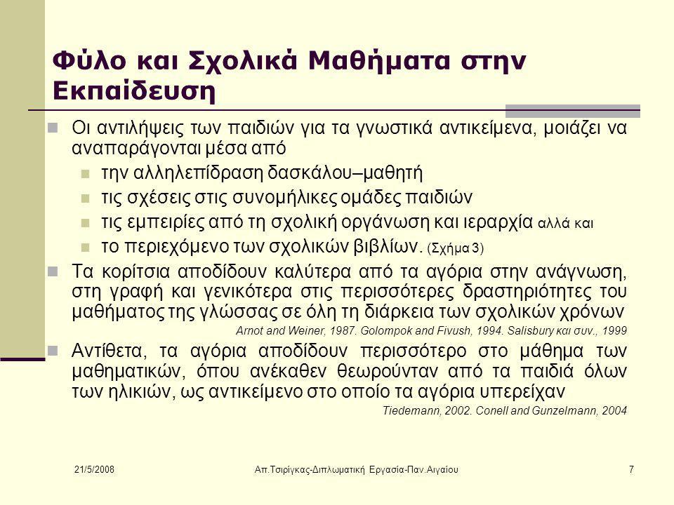 21/5/2008 Απ.Τσιρίγκας-Διπλωματική Εργασία-Παν.Αιγαίου18 Προτάσεις και Διαπιστώσεις 1.
