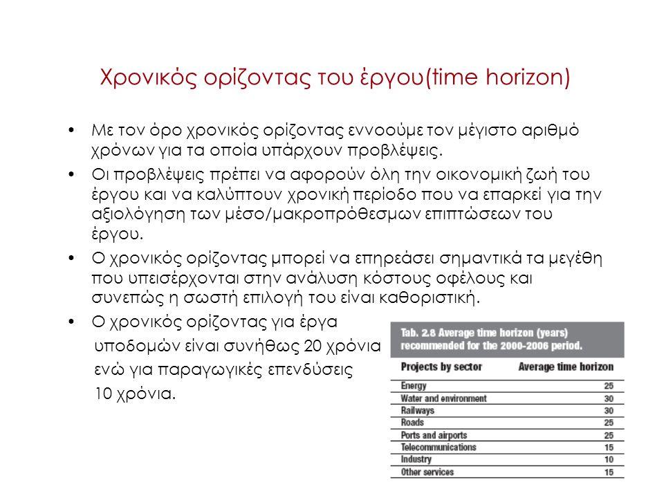 17 Χρονικός ορίζοντας του έργου(time horizon) Με τον όρο χρονικός ορίζοντας εννοούμε τον μέγιστο αριθμό χρόνων για τα οποία υπάρχουν προβλέψεις. Οι πρ