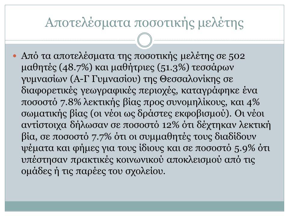 Αποτελέσματα ποσοτικής μελέτης Από τα αποτελέσματα της ποσοτικής μελέτης σε 502 μαθητές (48.7%) και μαθήτριες (51.3%) τεσσάρων γυμνασίων (Α-Γ Γυμνασίο