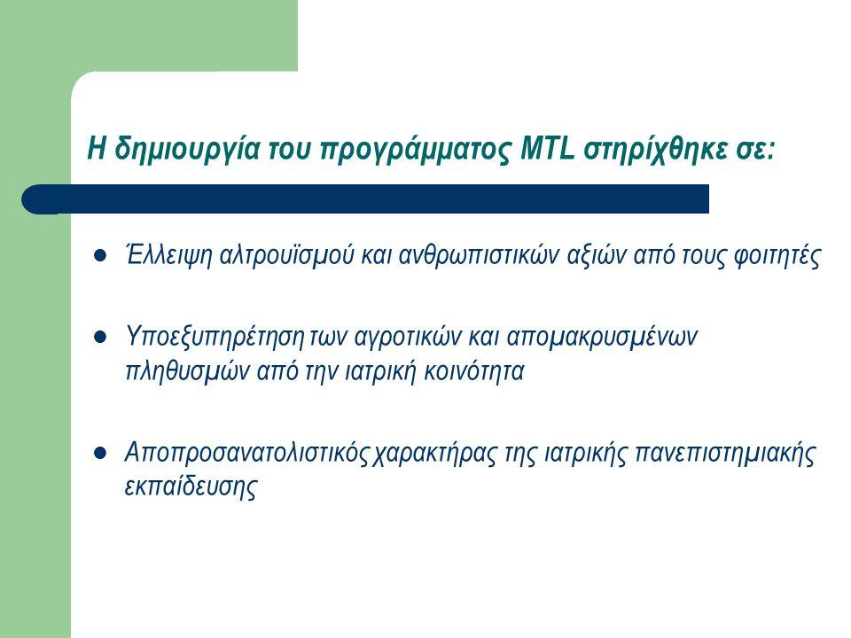 Η δημιουργία του προγράμματος MTL στηρίχθηκε σε: Έλλειψη αλτρουϊσμού και ανθρωπιστικών αξιών από τους φοιτητές Υποεξυπηρέτηση των αγροτικών και απομακ
