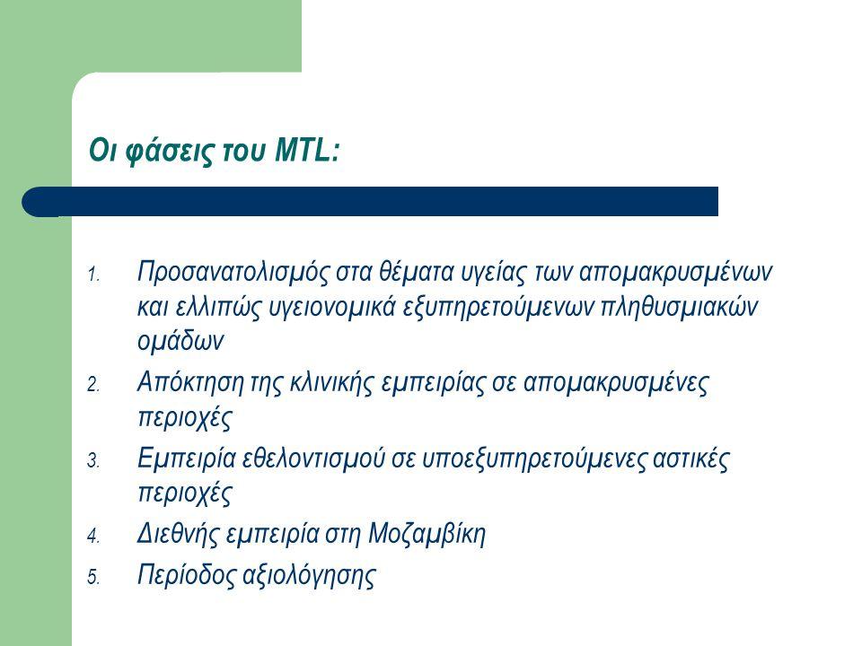 Οι φάσεις του MTL: 1. Προσανατολισμός στα θέματα υγείας των απομακρυσμένων και ελλιπώς υγειονομικά εξυπηρετούμενων πληθυσμιακών ομάδων 2. Απόκτηση της