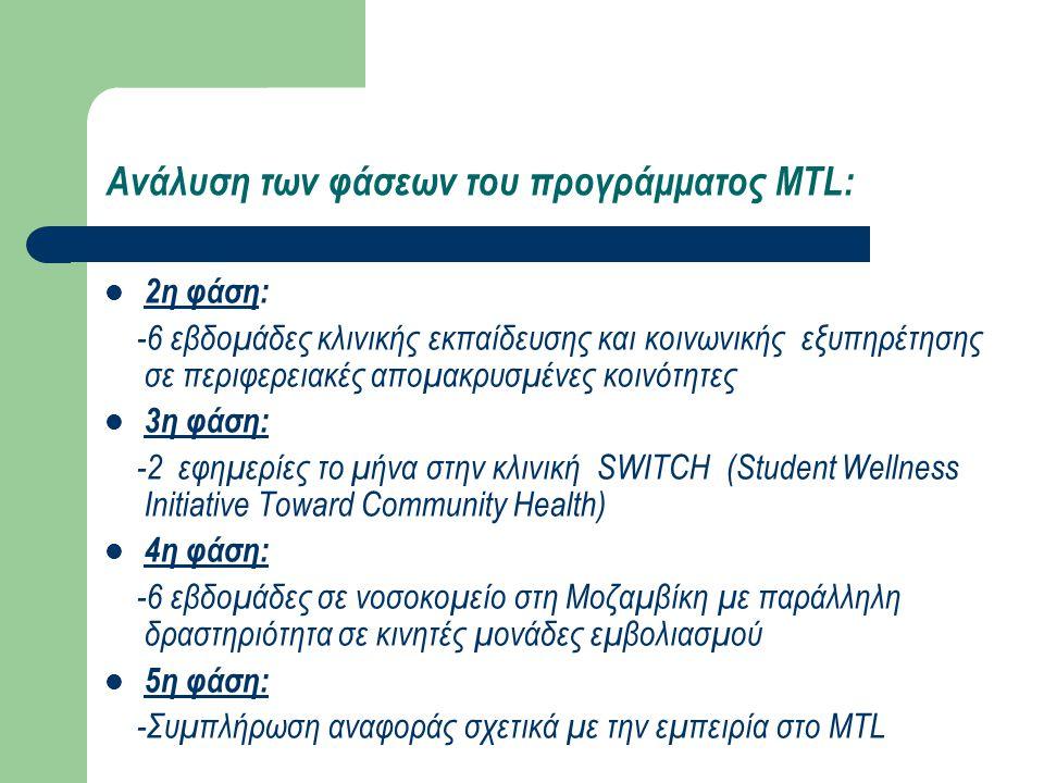 Ανάλυση των φάσεων του προγράμματος MTL: 2η φάση: -6 εβδομάδες κλινικής εκπαίδευσης και κοινωνικής εξυπηρέτησης σε περιφερειακές απομακρυσμένες κοινότ