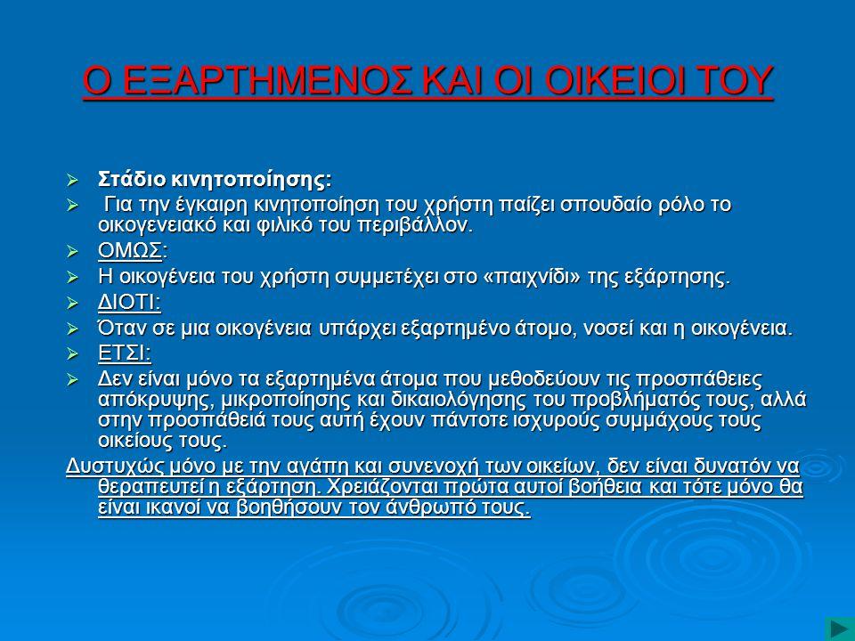 Ποιες είναι οι εξαρτησιογόνες ουσίες; 1.Θυμοληπτικά φάρμακα (ηρεμιστικά).
