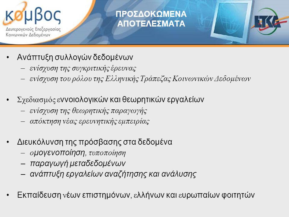 ΠΡΟΣΔΟΚΩΜΕΝΑ ΑΠΟΤΕΛΕΣΜΑΤΑ Ανάπτυξη συλλογών δεδομένων –ενίσχυση της συγκριτικής έρευνας –ενίσχυση του ρόλου της Ελληνικής Τράπεζας Κοινωνικών Δεδομένων Σχεδιασμός ε ννοιολογικών και θεωρητικών εργαλείων –ενίσχυση της θεωρητικής παραγωγής –απόκτηση νέας ερευνητικής εμπειρίας Διευκόλυνση της πρόσβασης στα δεδομένα –ομογενοποίηση, τυποποίηση –παραγωγή μεταδεδομένων –ανάπτυξη εργαλείων αναζήτησης και ανάλυσης Εκπαίδευση νέων επιστημόνων, ελλήνων και ευρωπαίων φοιτητών